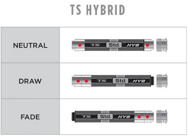5050-TS-Hybrids-Weights
