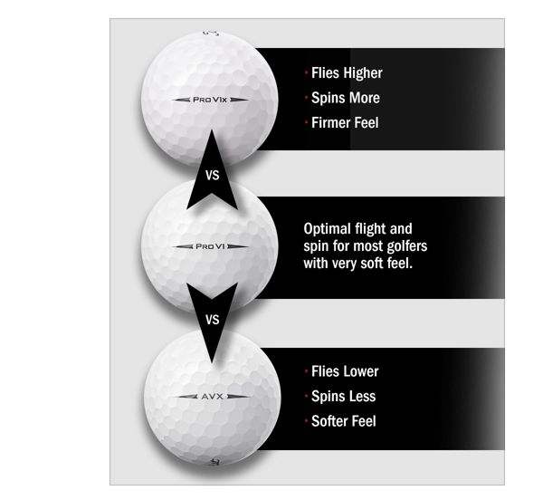 Golf Club Sizing Chart