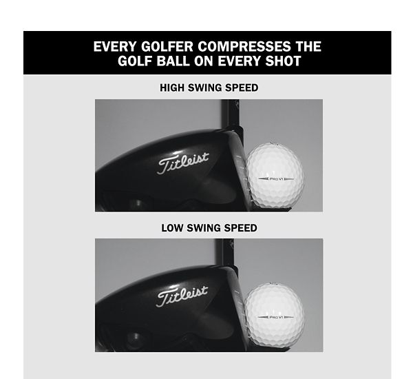 Golf Ball Compressing Against Driver Club Faces