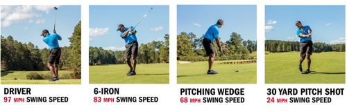 Golf swing speed for different clubs comparison