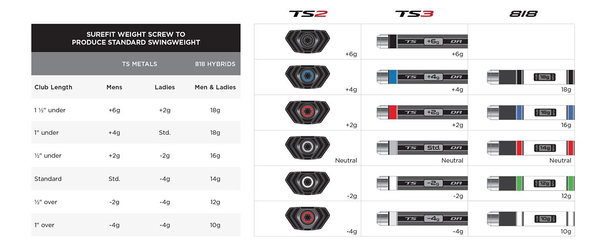 titleist 910 driver settings