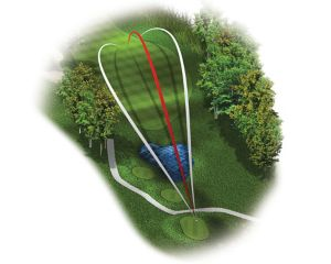 Trajectory and shot shape